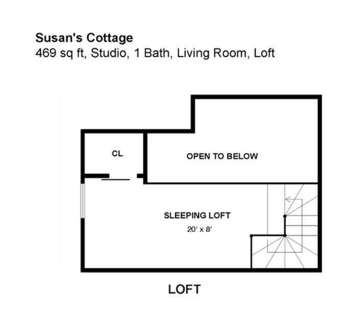 susans-cottage4