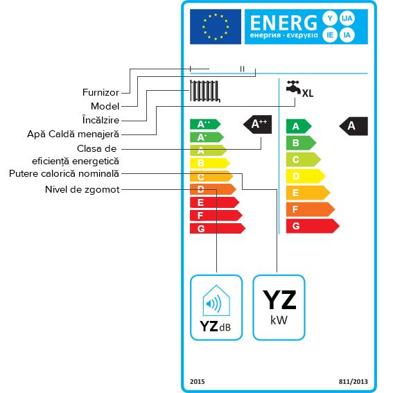 eticheta-energetica_centrala