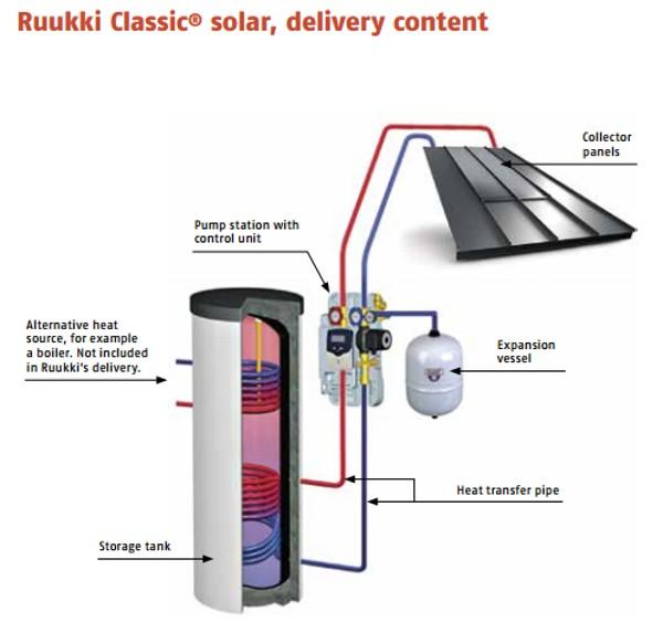 energie_ruukki_solar_classic