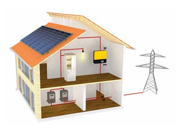 energie_solara