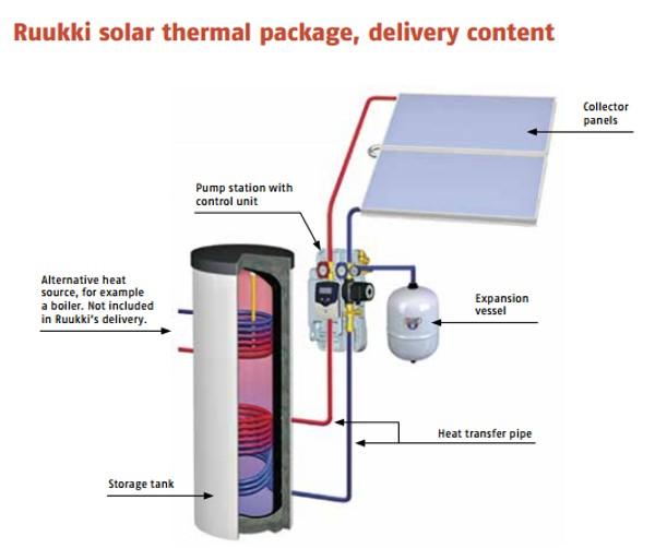 energie_termica