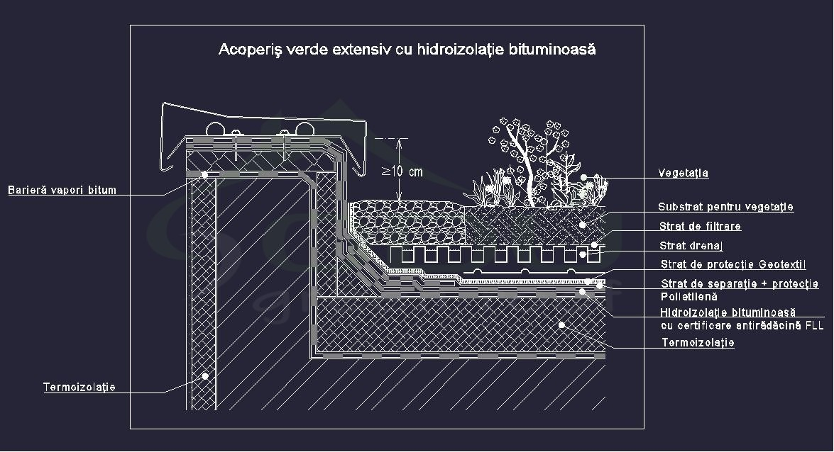 acoperis_verde_ultrausor2