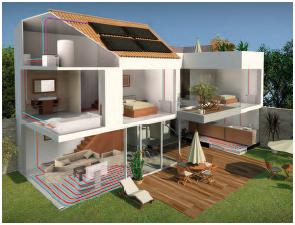 sistem-solar-pe-acoperis-casa