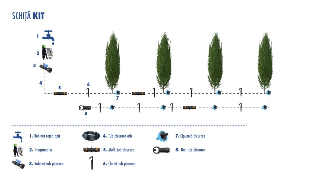 Sistem de irigare prin picurare - kituri pentru plante ornamentale